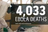 Signs Ebola outbreak is getting worse
