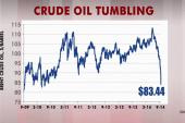 Rattner's charts: Inside market volatility