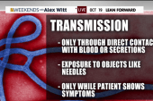 Are Ebola fears in the US overblown?