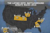 Midterm candidates push for Latino voters