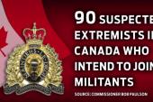 Canadian authorities target terror suspects