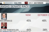 NBC poll: Kansas Senate race virtually tied