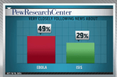 Is Ebola the 'October surprise' this midterm?