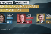 Key Senate races neck-and-neck, pre-midterms