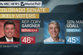 CO Senate candidates bring in heavy hitters