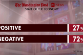 Economic pessimism takes hold in new poll
