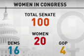 Male dominance in media & women candidates