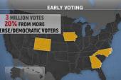 Democrats claim Republicans suppress voting