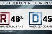 Will Senate Democrats maintain control?