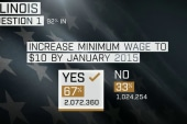 Minimum wage, 'has to be on the ballot'