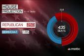 House Republicans set party record, 250 seats