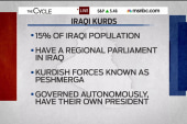 Factoring in Kurds in the fight against ISIS