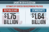 Outside Groups outspent candidates in 2014