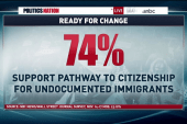 Consequences of not supporting immigration