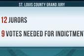 Inside the Grand Jury process