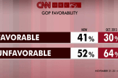 GOP improves, still upside down in new poll
