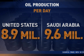 Global oil politics leads to low gas prices