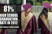 National high school grad rate surpasses 80%