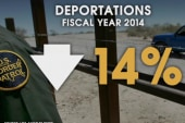 Deportations drop to lowest in years