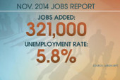 November jobs numbers exceeds expectations