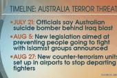 Australia raised terror threat in September