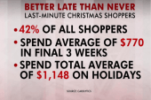 Why do late shoppers spend more?