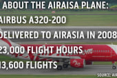 What we know about the missing AirAsia flight