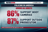 A national convo on policing in America
