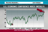 Americans feeling effects of improved economy