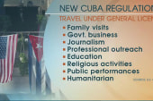 New US-Cuba trade and travel rules announced
