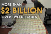 Billions gone as some take advantage of law