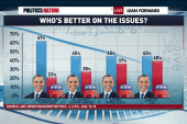 President Obama's surging poll numbers