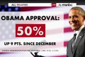 President Obama is 'Reaganing'