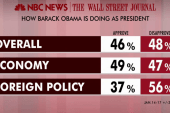 Good news for the president in new poll