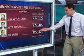 Encouraging numbers for Mitt Romney