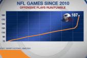 #Deflategate dominates Super Bowl talk
