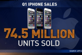 Apple conquers the technology industry