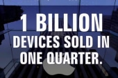 Apple sets record with quarterly profits