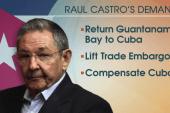New demands as US, Cuba seek normalization