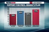 Pres. Obama unveils budget for 'fairness'
