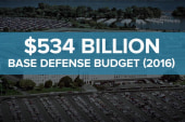 How much will it cost to defeat ISIS?