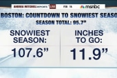 Boston sees snowiest month on record