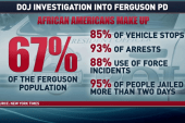 DOJ: Ferguson police acted with racial bias