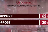 Majority supports ground troops: poll