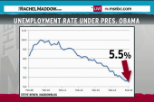Jobs boom not immune from broken Congress