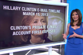 The Clinton email controversy: A timeline