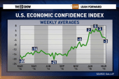 Americans spend more as economy grows