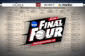 Keys to March Madness
