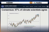 'Ignorance is deadly' about climate change