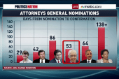 Could Loretta Lynch affect 2016 campaigns?